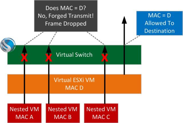 virtual-vm-mac
