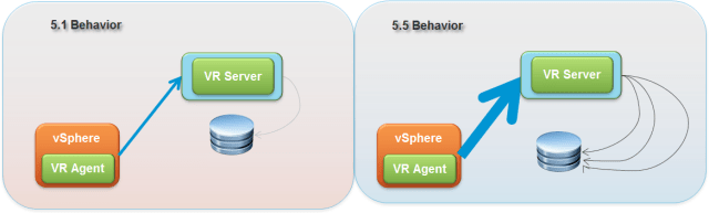 5.5-vr-behavior
