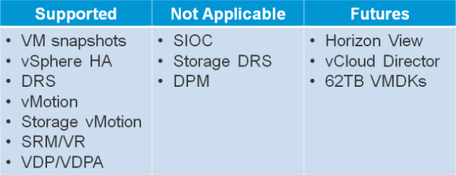 vsan-support