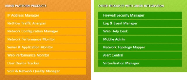 Orion platform products next to products that integrate into Orion
