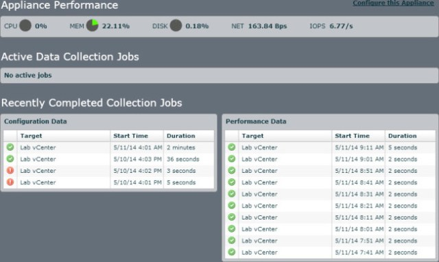 The Virtualization Manager (VMan) task summary