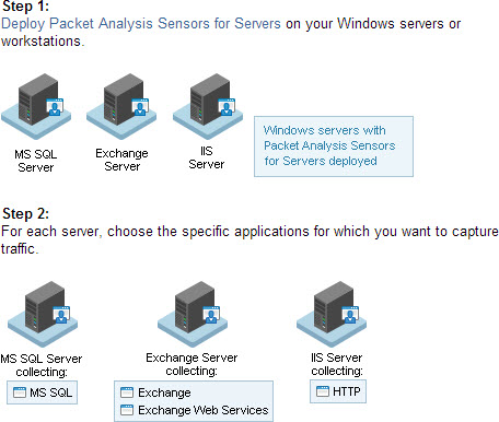 Deploying an agent into a Windows server / workstation to monitor traffic
