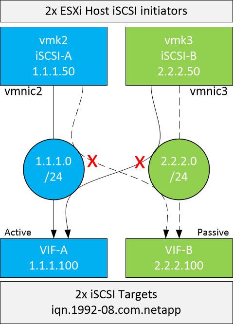 iscsi-diagram-1
