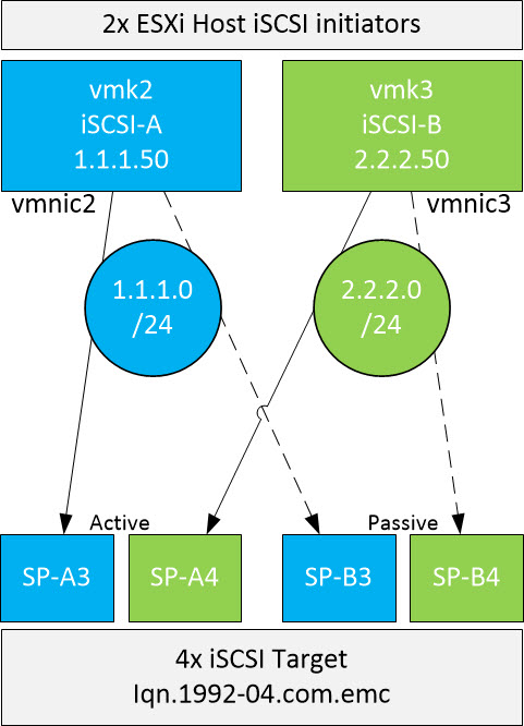 iscsi-diagram-3