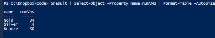 Using the GET Method with PowerShell and RESTful APIs - Wahl