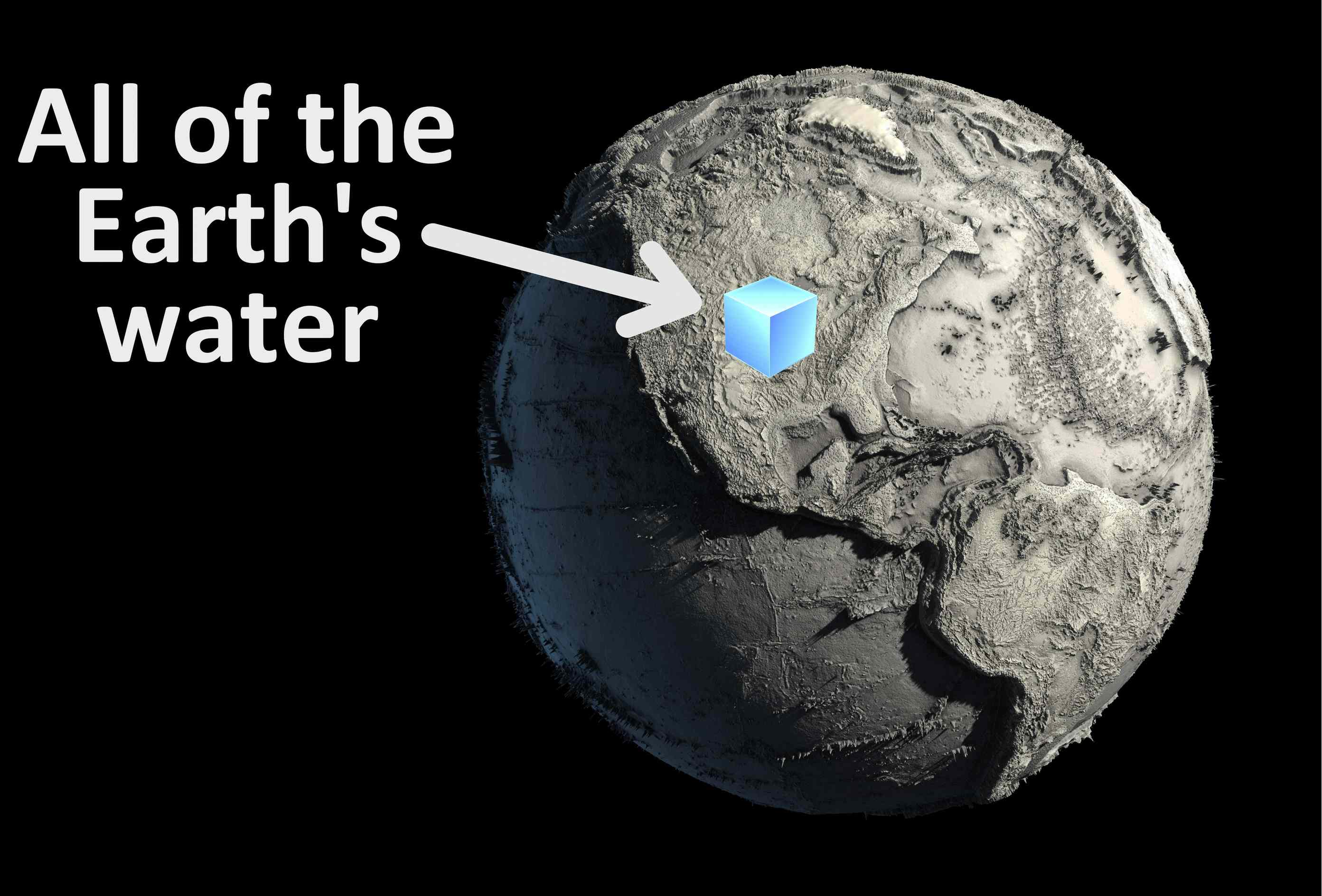 Putting All The World S Water Into A Big Cube