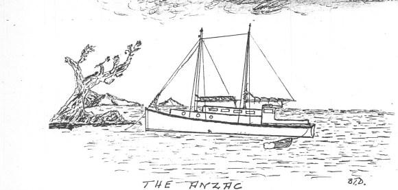 The ANZAC