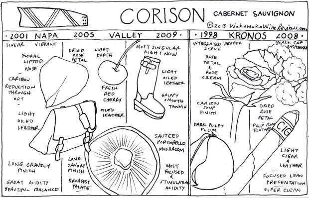 Corison Cabernet