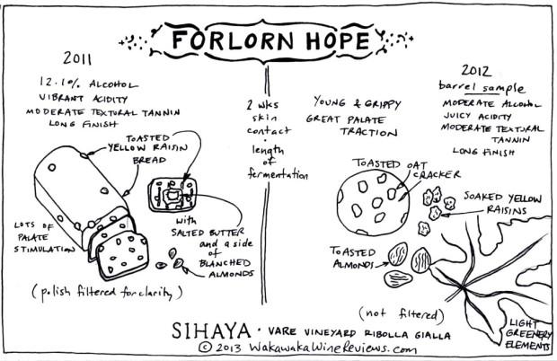 Forlorn Hope Sihaya, 2011 and 2012