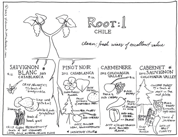Root: 1 Wines portfolio