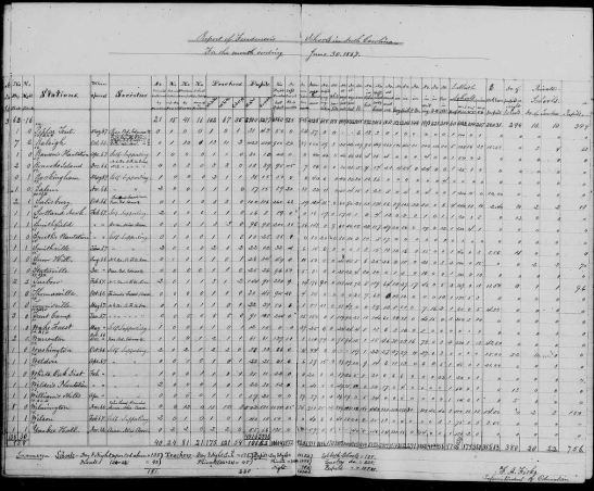 Scan of a handwritten report.