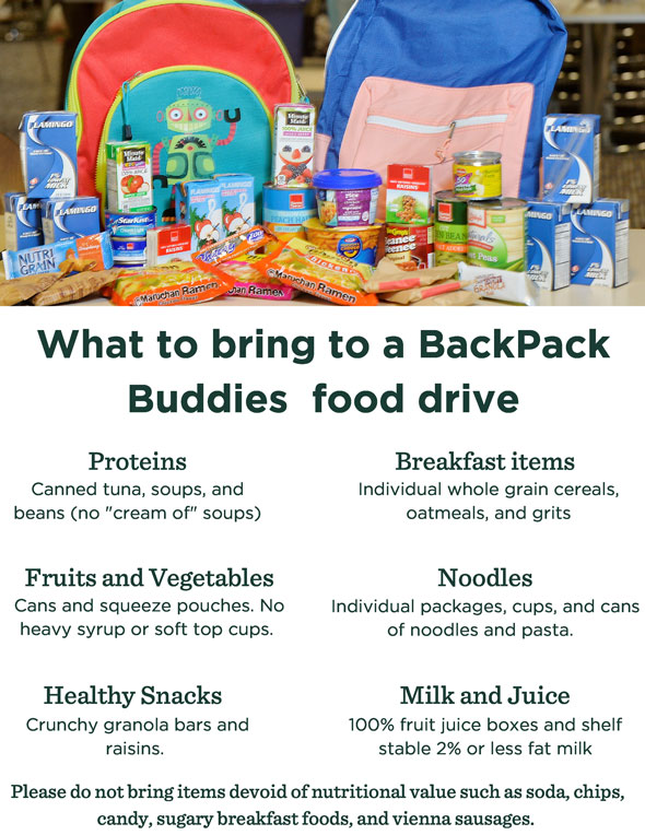 What to Bring to a BackPack Buddies Food Drive