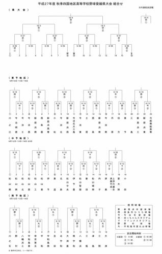 平成27年度秋季四国地区高校野球愛媛県大会の組合せ決定!