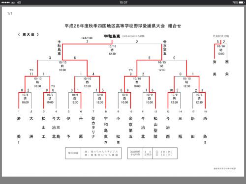 平成28年度秋季四国地区高等学校愛媛県大会のまとめ