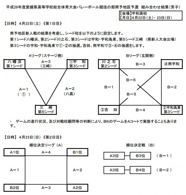 平成29年度愛媛県高等学校総合体育大会バレーボール競技の部南予地区予選