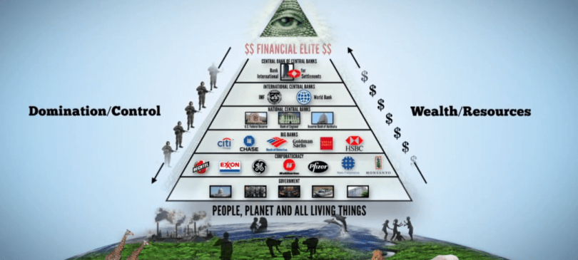 39 Signs the Global Elite's Ship is Sinking 3