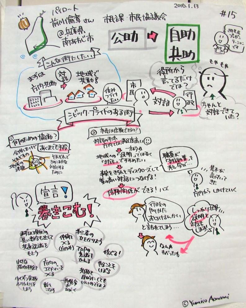 セッション①のグラフィック パイロットは前川さん