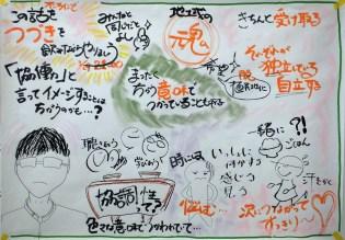 関根さんの超主観的グラフィック・その2