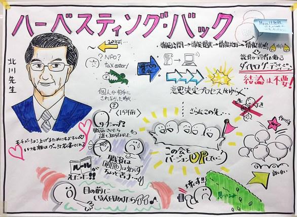ハーベスティングバック・北川先生