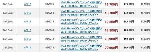 iPad第4世代のゲオ買取価格
