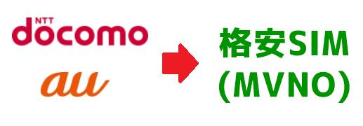 ドコモ・au→格安SIM(MVNO)に乗り換えた人が答えた良いところ、悪いところ