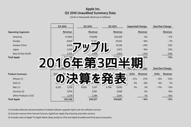 日本人の「iPhone」好きがわかる2016年4~6月期のアップル決算が発表されましたトップ画像