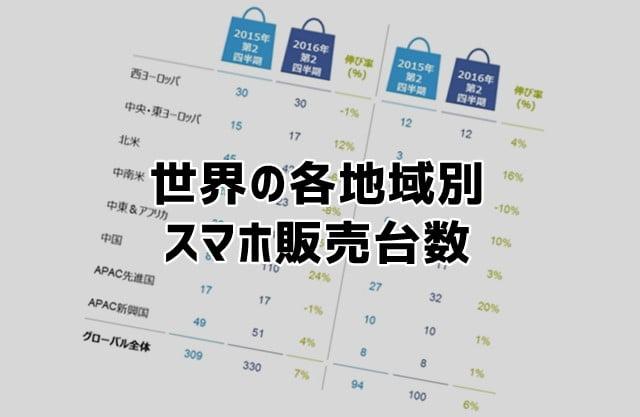 世界のスマホ販売台数 2016年4~6月期(GfK調べ)トップ画像