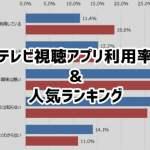 テレビ視聴アプリ利用率&人気ランキング