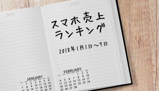 2018/1/1~7 スマホ売上ランキング 新年最初はiPhone8が首位!