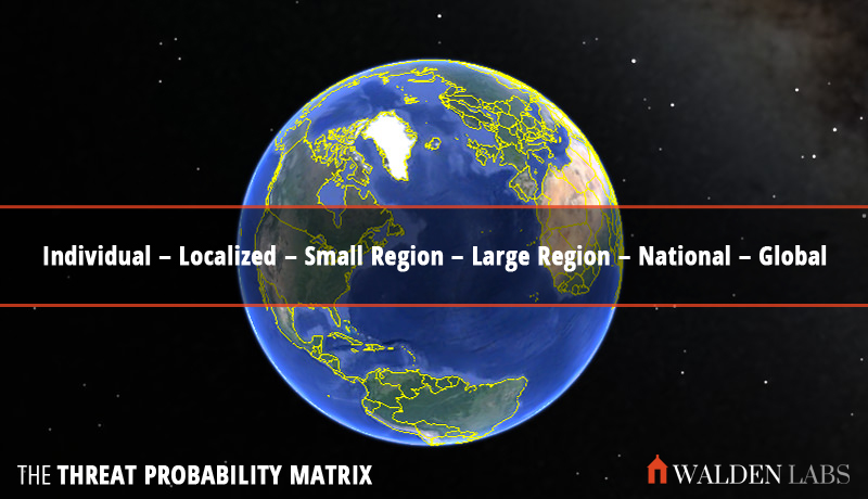 Individual – Localized – Small Region – Large Region – National – Global