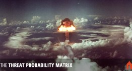 The Threat Probability Matrix – Six Levels of Resilience