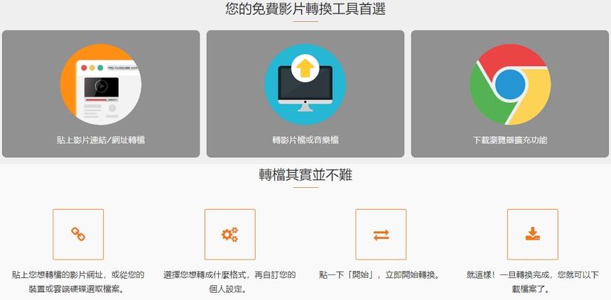 OnlineVideoConverter 線上免費MP3與MP4檔轉換工具