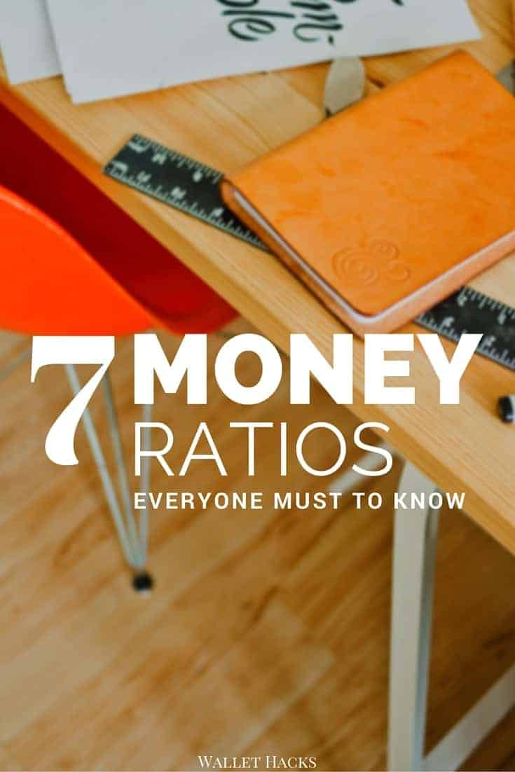 7 Important Money Ratios To Remember