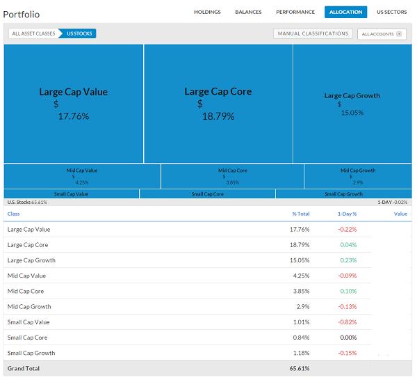 portfolio-allocation-US-stocks