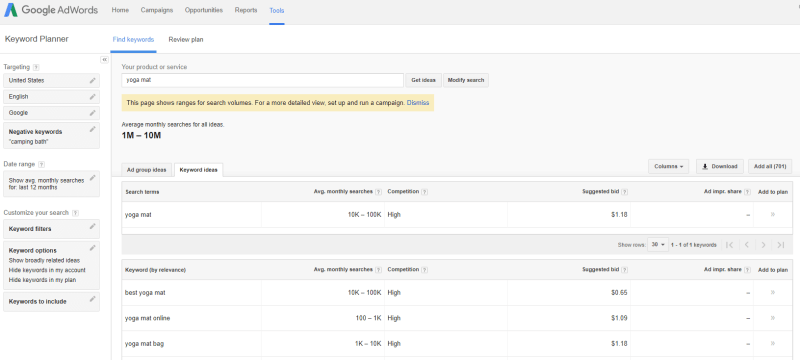 Google Keyword Planner for buying and selling domain names