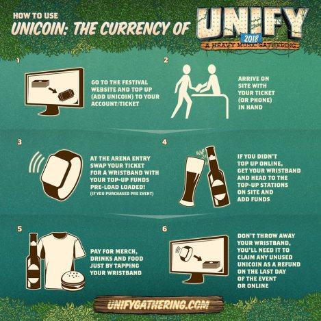 unify coin