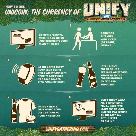 unify coin