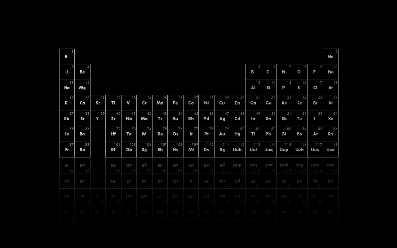 Periodic table wallpaper hd android doeloe1st periodic table wallpapers wallpaper cave urtaz Choice Image