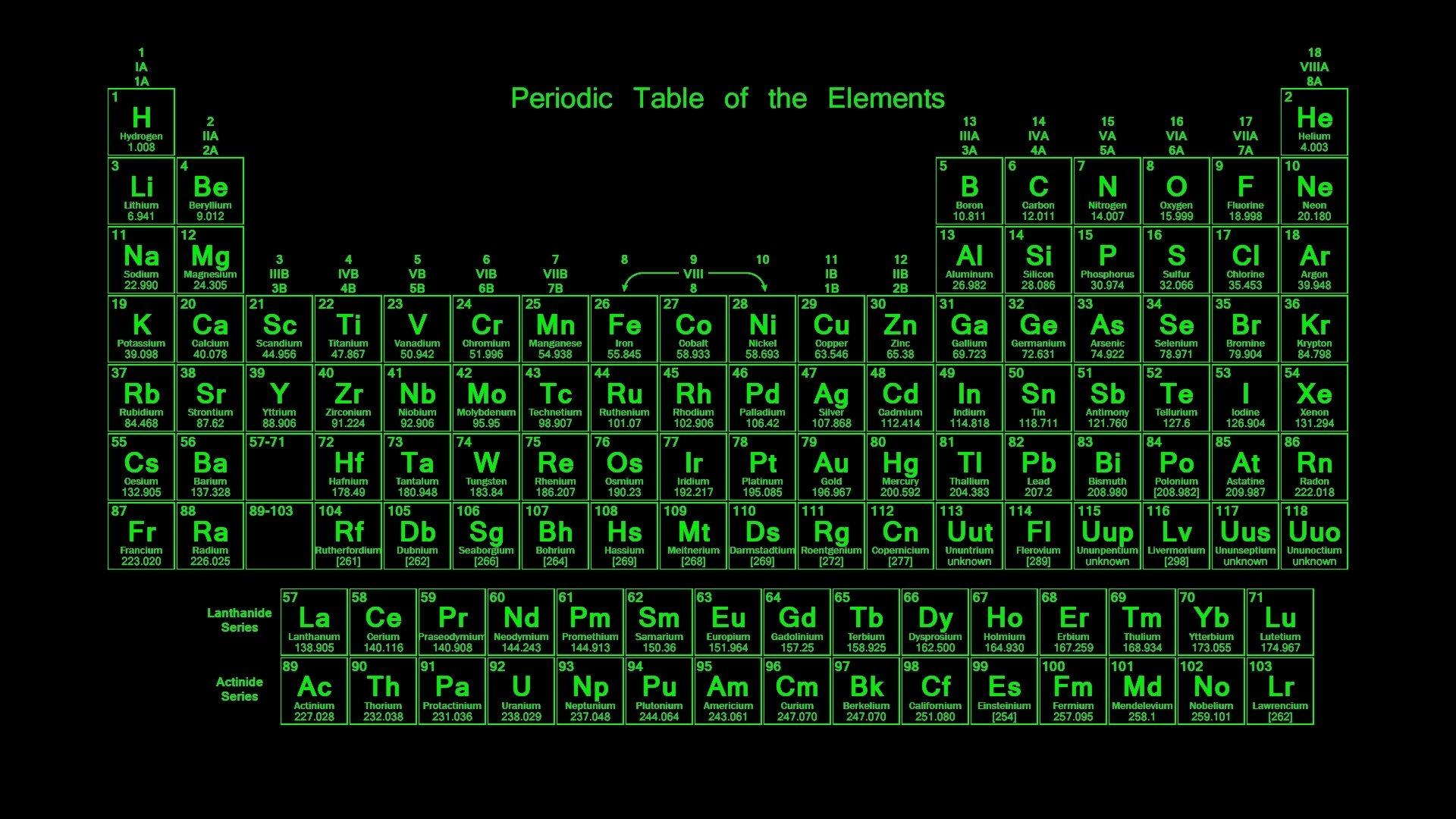 Descargar Fondos De Pantalla Tabla Periodica De Los Elementos La Quimica La Quimica De Los