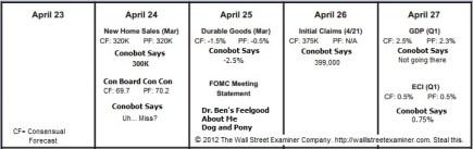 Weekly Conomic Calendar- Click to enlarge
