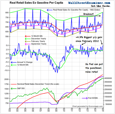 Blowout Retail Sales- Click to enlarge