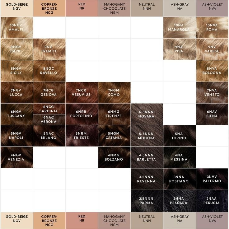 New 25 Trending Hair Color Charts Ideas On Pinterest Natural Brown Hair Dye Hair Color Shades Ideas With Pictures