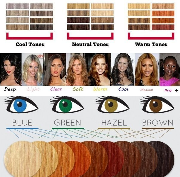 New Best 25 Cool Skin Tone Ideas On Pinterest Skin Tone Ideas With Pictures