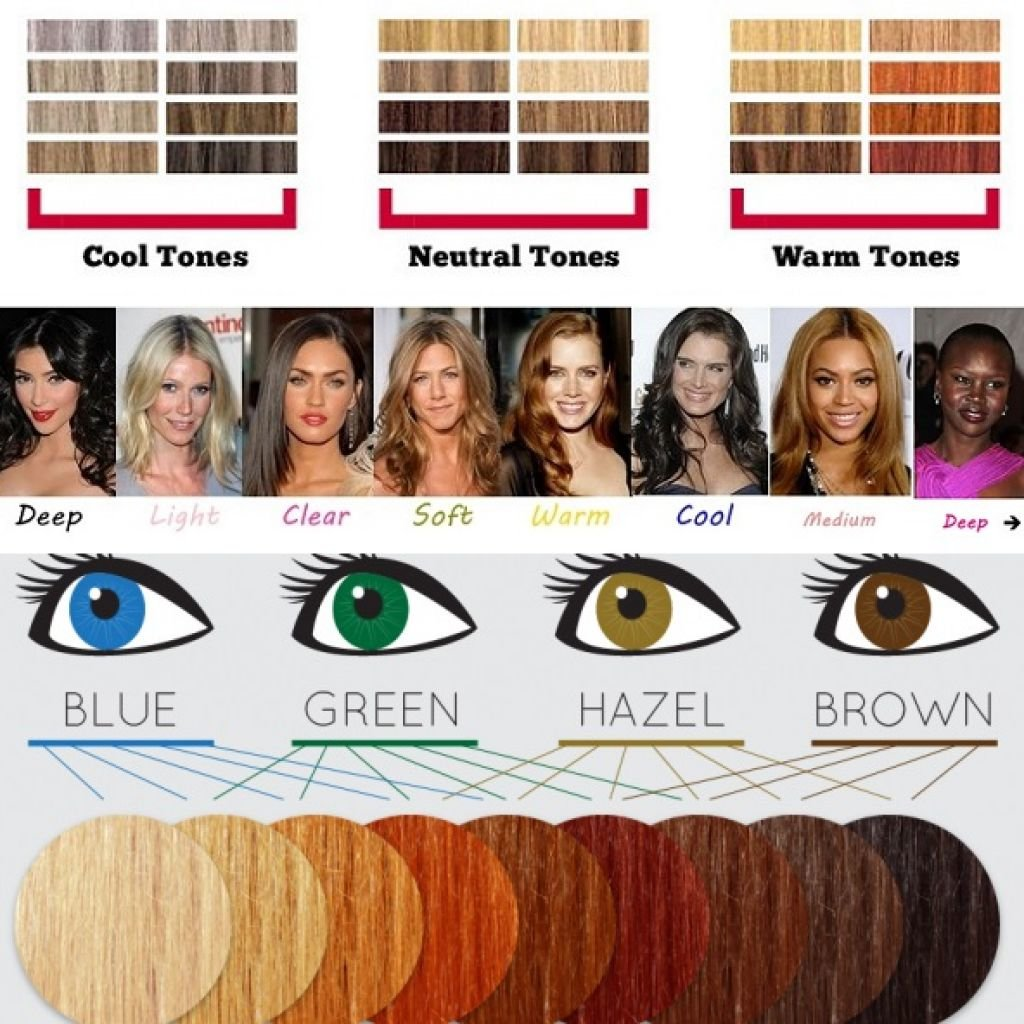New Beautiful Beings Identifying Your Skin Tone And Choosing Ideas With Pictures