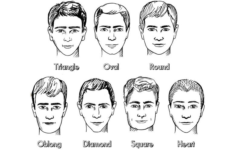 New How To Choose A Hairstyle For Your Face Shape Man Of Many Ideas With Pictures