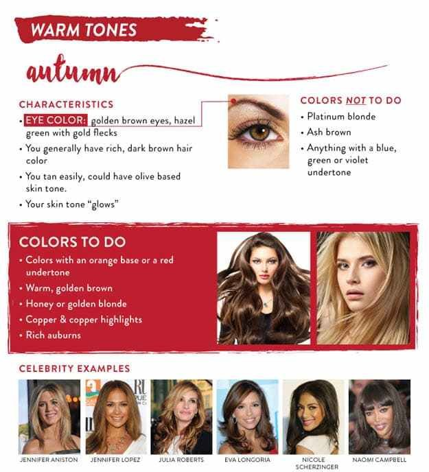 New Hair Color Chart Guide To The Best Color For Your Skintone Ideas With Pictures