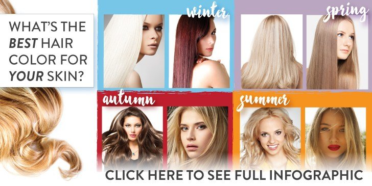 New Exactly How To Pick The Best Hair Color For Your Skin Ideas With Pictures