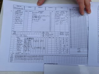 Harborne Innings