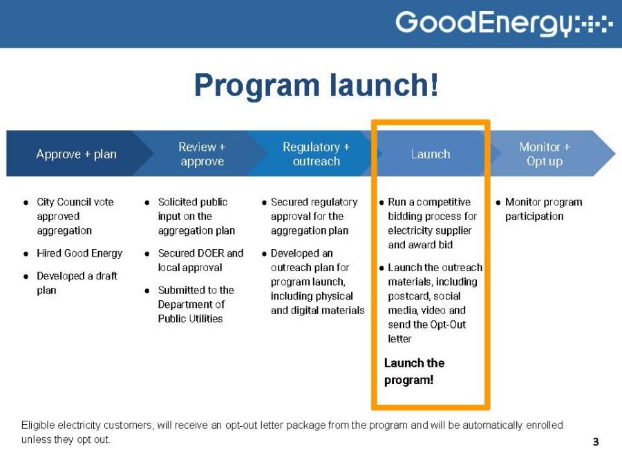Waltham Community Electricity presentation