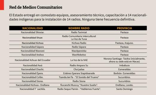 radios-plan-v